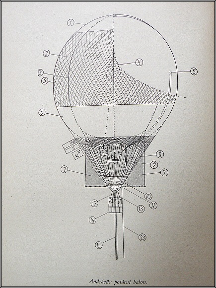 Andréeův balón