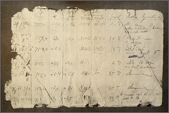 Fraenkelův meteorologický zápisník
