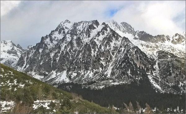 Vysoké Tatry, Kôpky